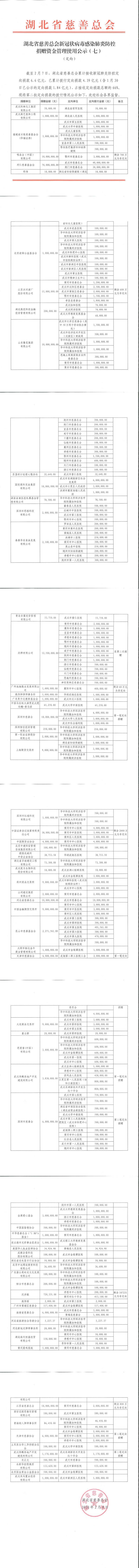 资金公示(七).png