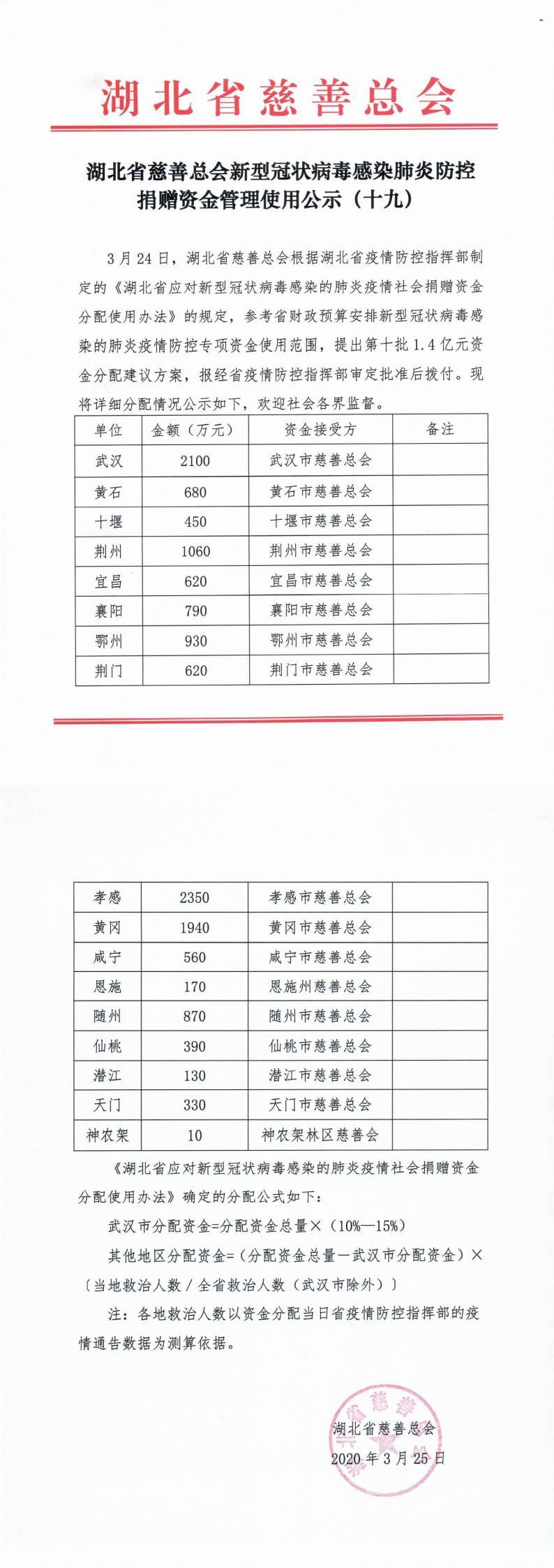 3月25日 湖北省慈善总会资金拨付公示(十九)(1)_0.png