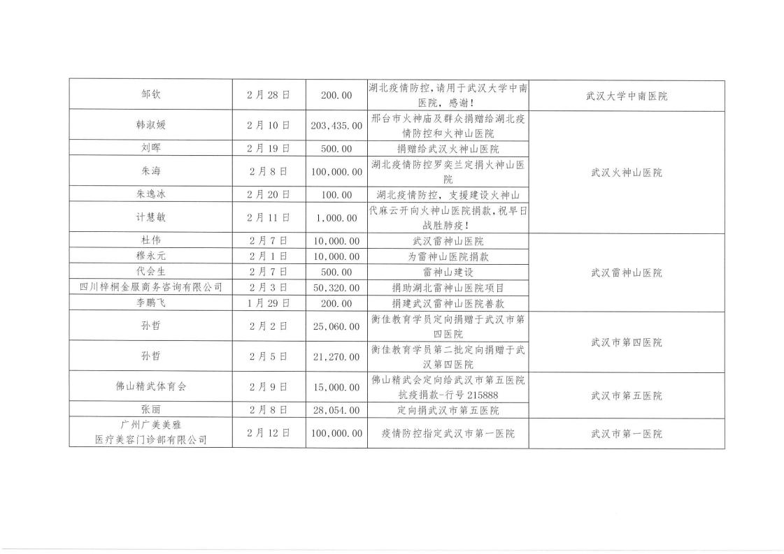 湖北省慈善总会关于寻找银行转账留言_03.png