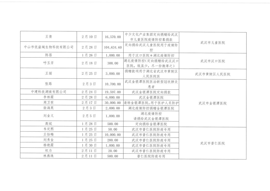湖北省慈善总会关于寻找银行转账留言_04.png