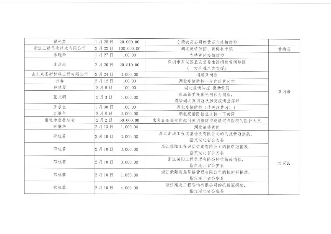 湖北省慈善总会关于寻找银行转账留言_08.png