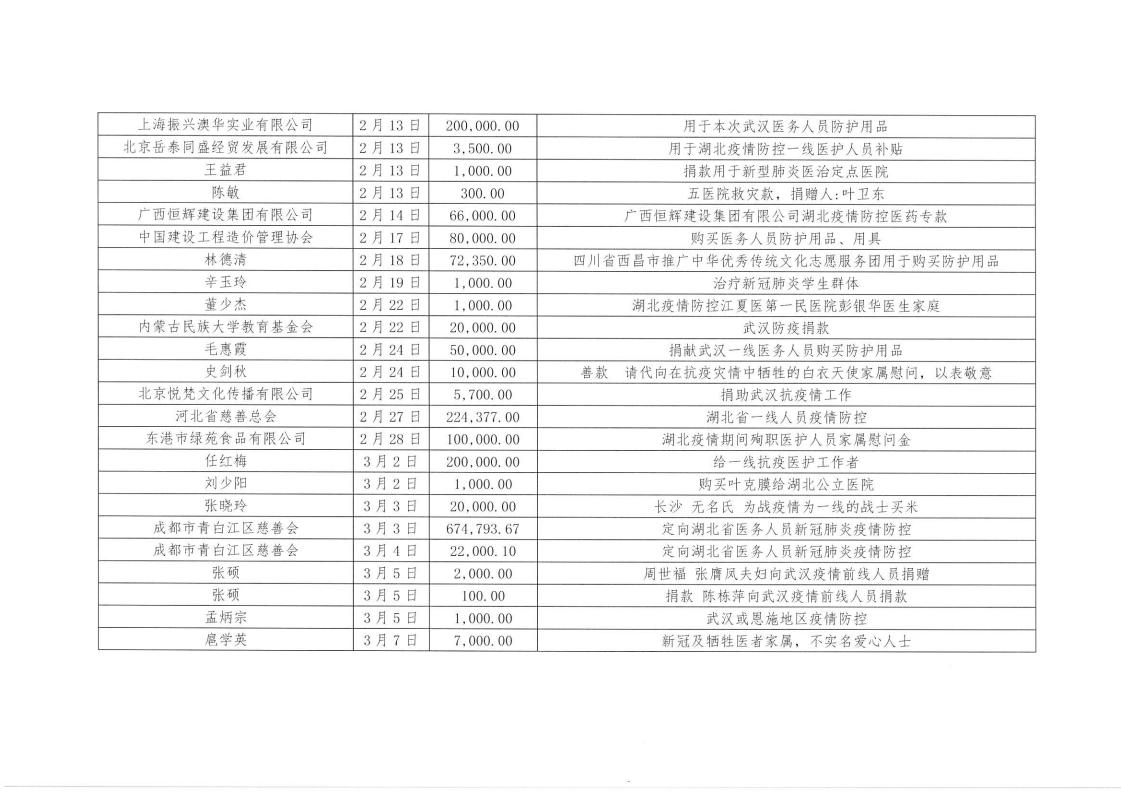 湖北省慈善总会关于寻找银行转账留言_11.png