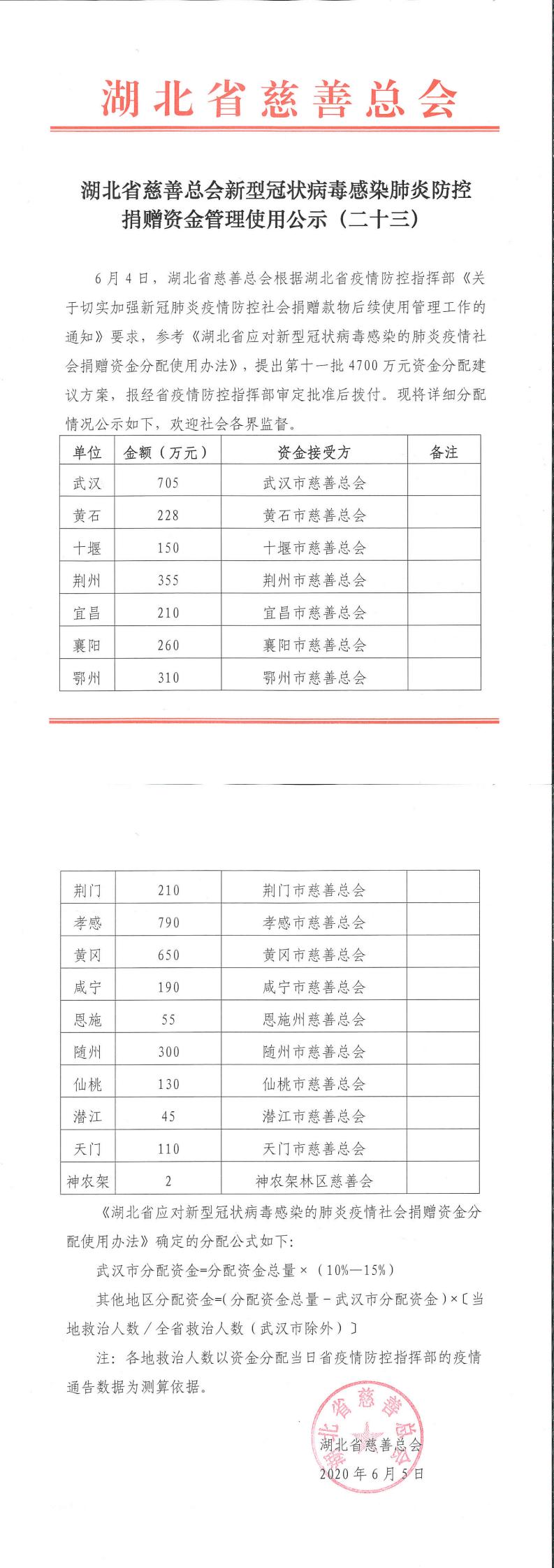 6月4日 湖北省慈善总会资金拨付公示(二十三)_0.png