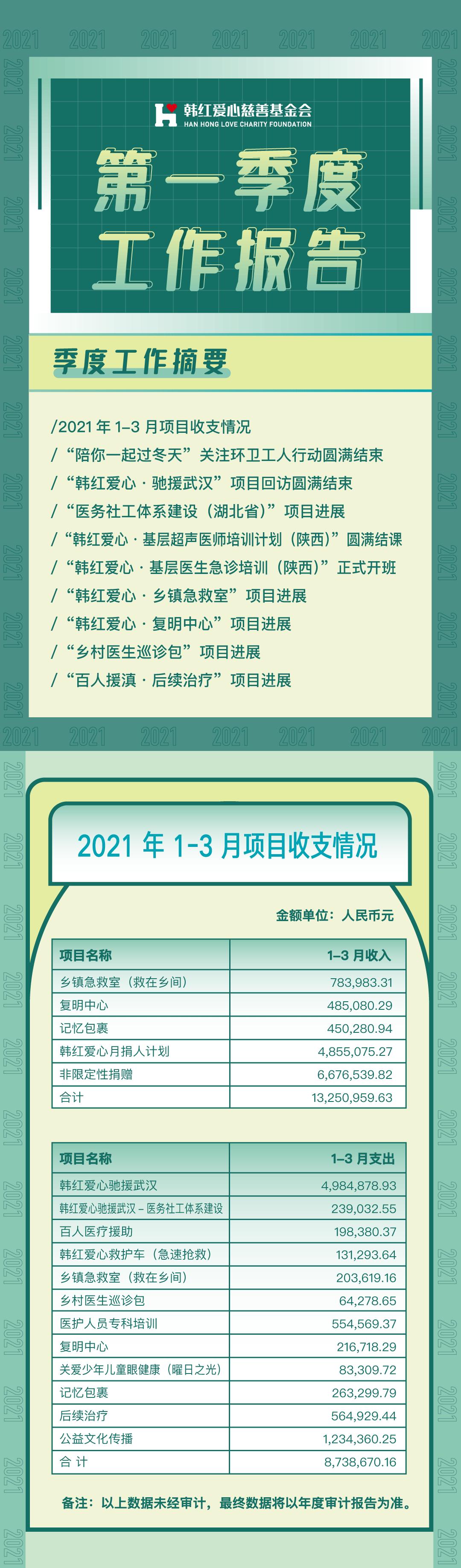 季度报告1.png