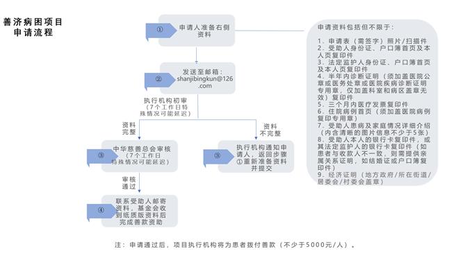 屏幕截图(流程图)_副本.png